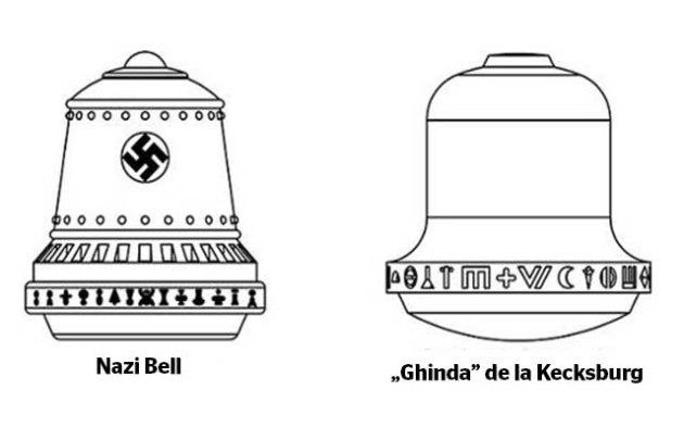 """O asemănare izbitoare ce nu putea trece cu vederea de ufologi: asemănarea cu propulsorul """"Nazi Bell"""""""